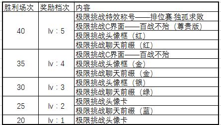 皇涩网站免费看视频_极限挑战获奖名单公布__【征途2】官方网站-9周年庆